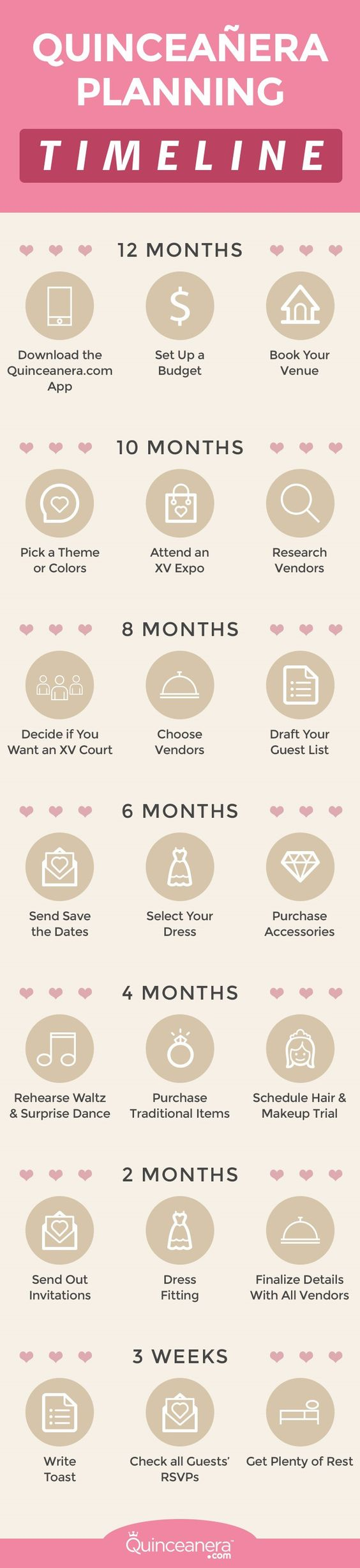 12 Month Step By Step Quincea 241 Era Planning List